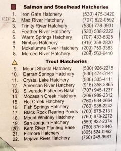 California State Fish Hatcheries