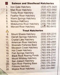 California State Fish Hatcheries